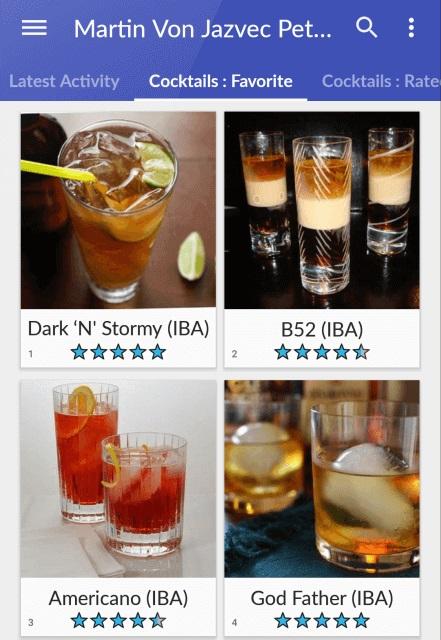 צילום מתוך Cocktails Guru