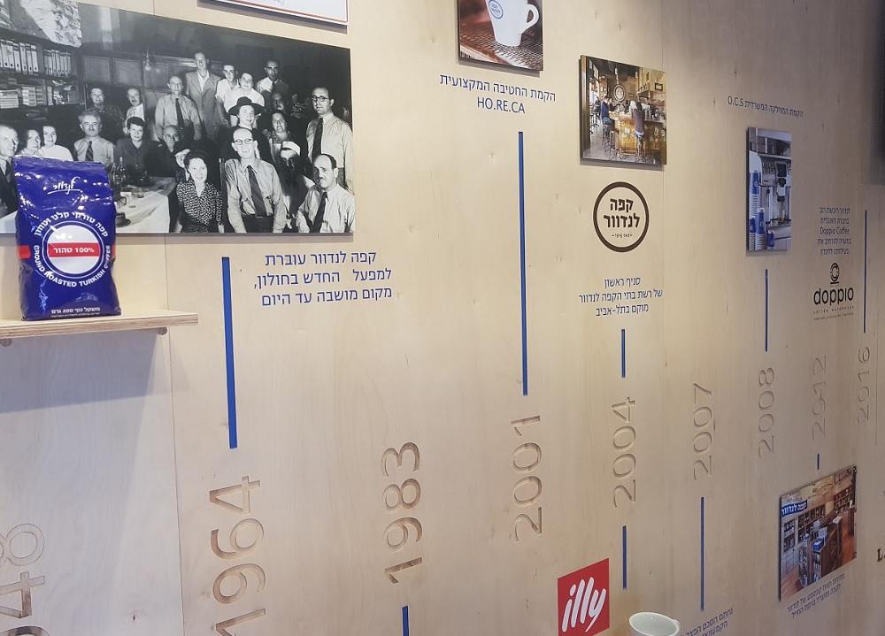 מיני מוזיאון בחנות המפעל של לנדוור בחולון
