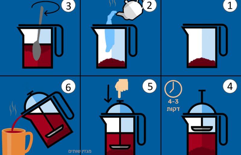 איך מכינים קפה מושלם בפרנץ' פרס (פלנג'ר)